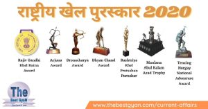 National Sports Awards 2020 List of All the Winners